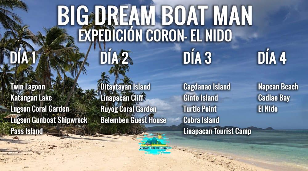 Big Dream Boat Man itinerario Coron a El Nido