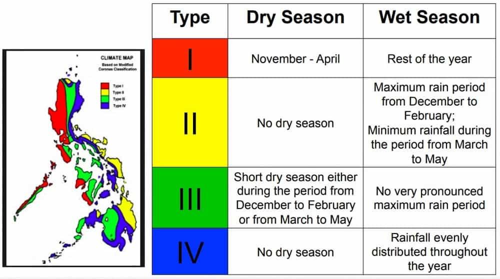 clima filipinas enero